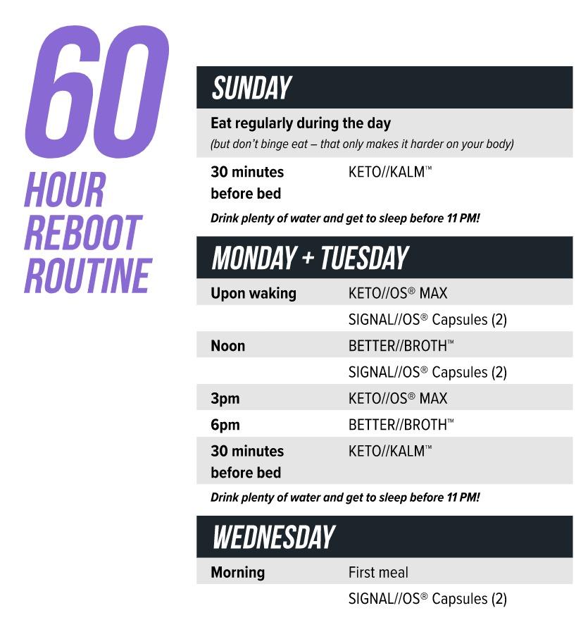 60-Hour Reboot